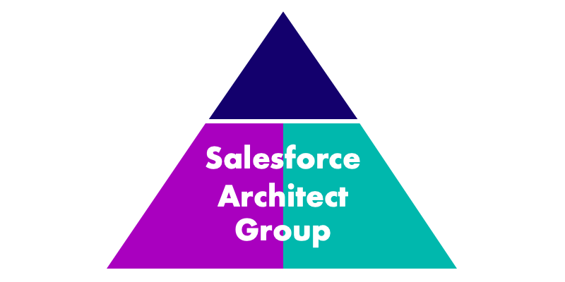 Salesforce Architects Meetup Osaka#01